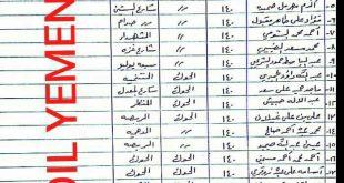 كشف بإسماء وعناوين محطات تعبئة الغاز بسعر 3000ريال في محافظة الحديدة ليومنا هذا السبت
