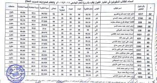 جامعه صنعاء تنصف ٤٨ طالب وطالبة من المتقدمين بالطب البشري