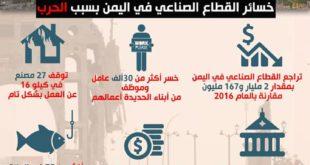 شاهد فيديو #إنفو_جرافيك تسريح أكثر من 30 الف عامل من وظائفهم بسبب الحرب في #الحديدة ..