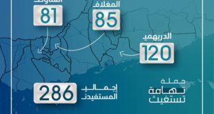 """286 أسرة تستفيد من حملة """"تهامة تستغيث"""" التي نفذتها منظمة يمن آكت"""